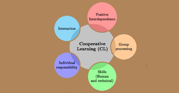 https://www.prometheus-studio.it/filosofia_e_storia/2020/01/26/la-gestione-del-gruppo-e-le-riunioni/